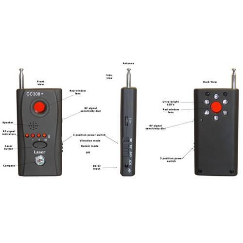 Laser detector jammer - jammer cctv