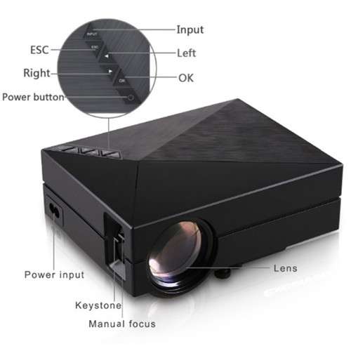 GIMI GM60 Home & Office LED Projector - 1000 Lumens