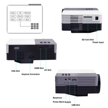 GIMI GM50 Home Mini Led Projector - 150 Lumens