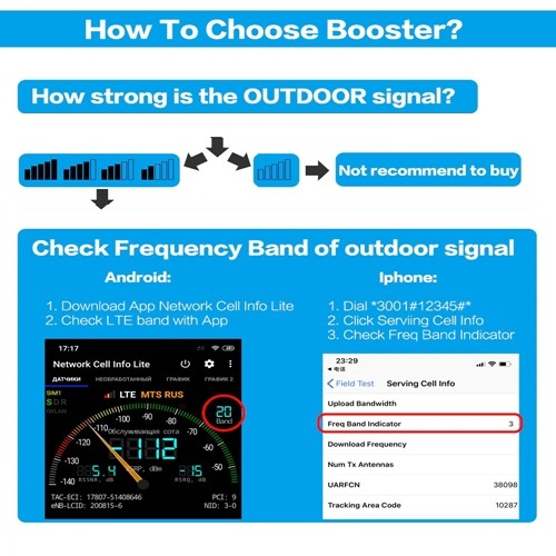 2G/GSM 3G/WCDMA 4G/LTE Band 8,1,3,7 Quad Band Mobile Signal Booster Repeater
